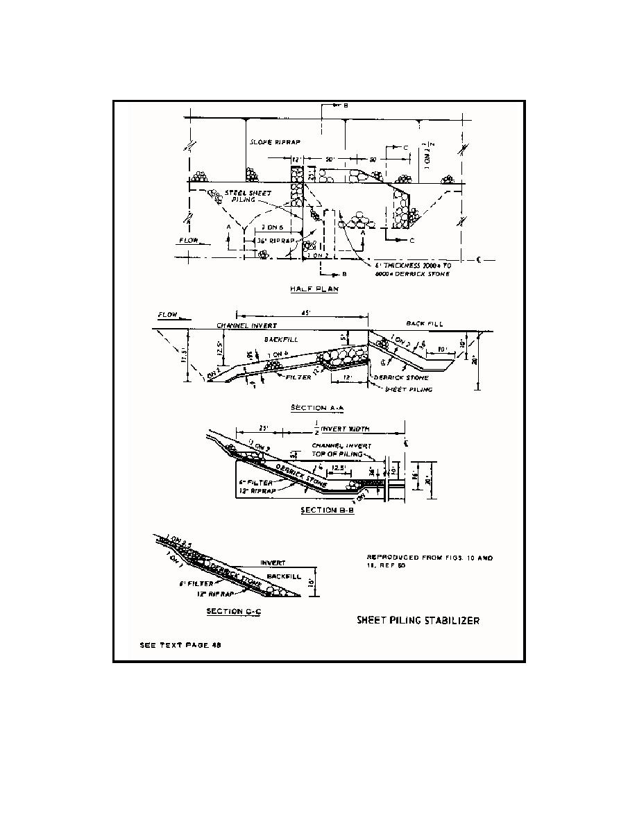 Figure 6 6 Bed Stabilizer Design With Sheet Pile Cutoff